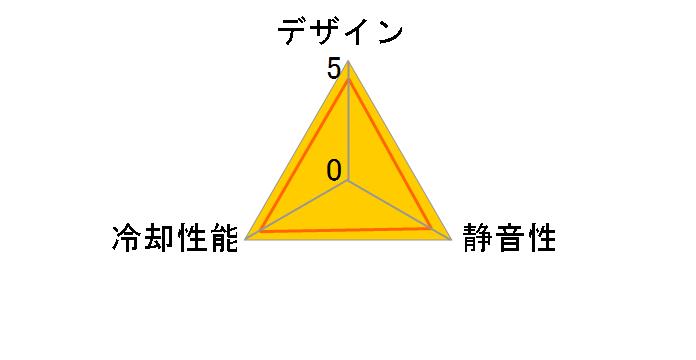 SF9-S7のユーザーレビュー