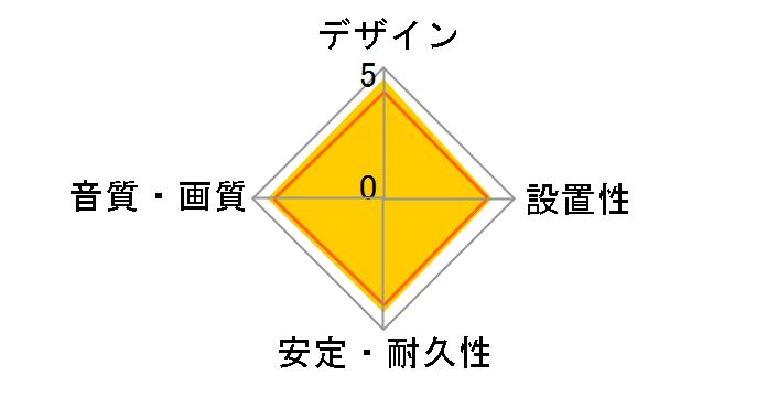 HDM20-884SV (2m)のユーザーレビュー