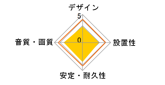 HDM50-885SV (5m)