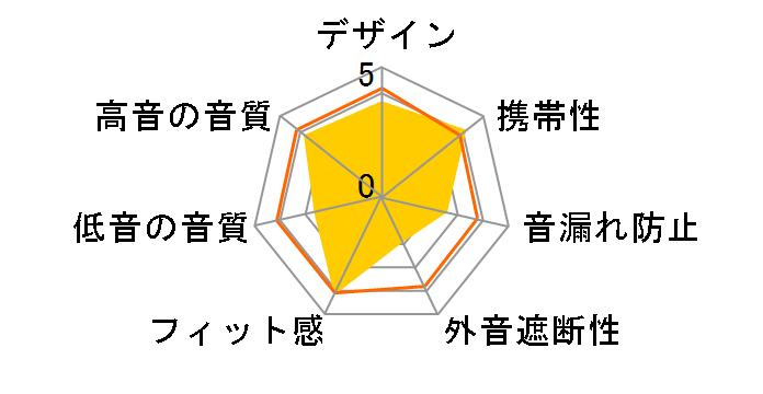 SE-CE11のユーザーレビュー