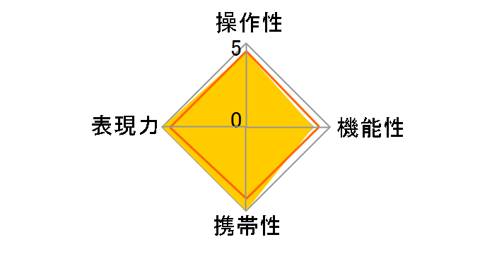 Distagon T* 3.5/18 ZE (キャノン用)のユーザーレビュー