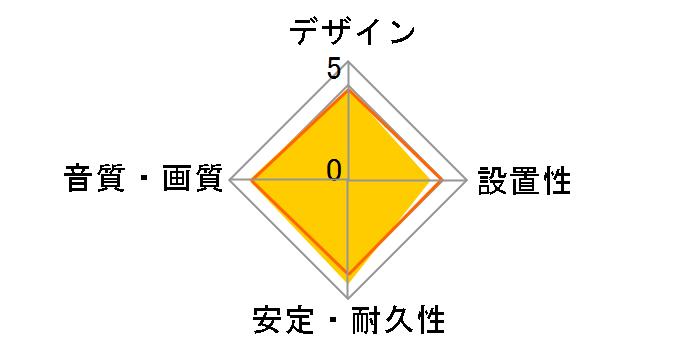 AT544A/1.0 (1.0m)のユーザーレビュー