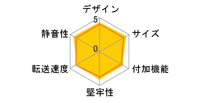 GW3.5AA-SUP/MBのユーザーレビュー