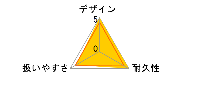 BL-3500VDXのユーザーレビュー