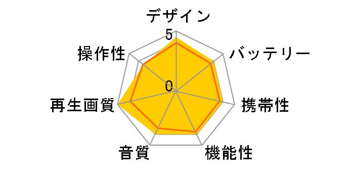 DMP-B100のユーザーレビュー
