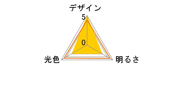 DL-L40ANのユーザーレビュー