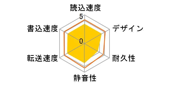HDCR-U2.0EKのユーザーレビュー