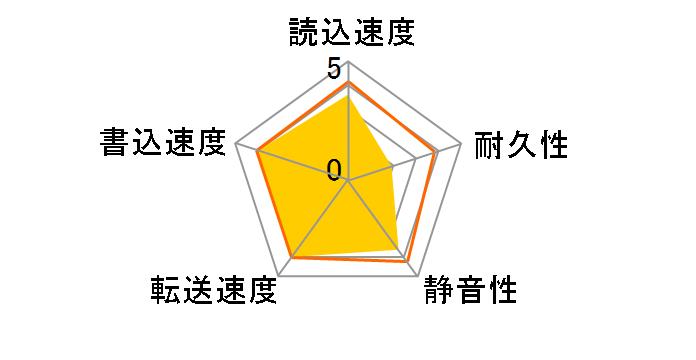 HM641JI (640GB 9.5mm)のユーザーレビュー