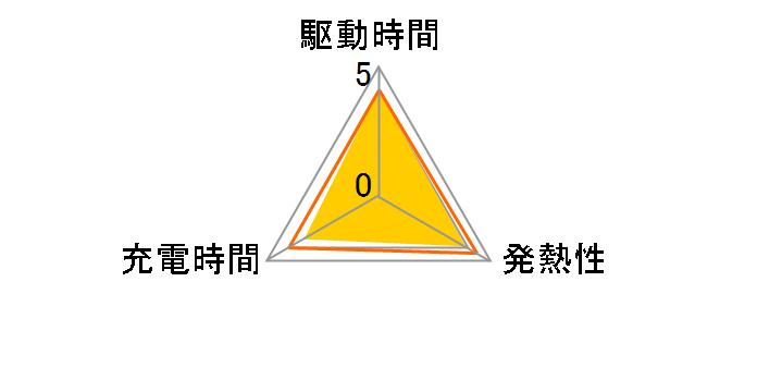 DB-100のユーザーレビュー