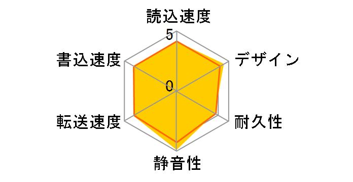 WD Elements デスクトップ WDBAAU0020HBKのユーザーレビュー