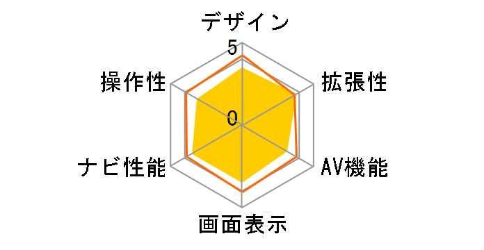 エアーナビ AVIC-T05-S1のユーザーレビュー