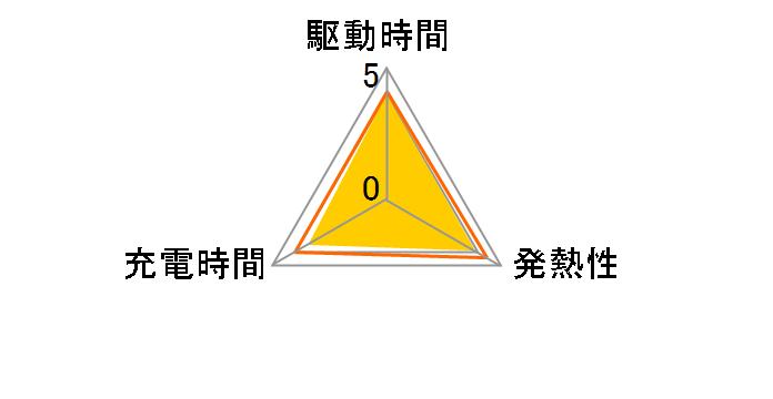 D-LI106のユーザーレビュー