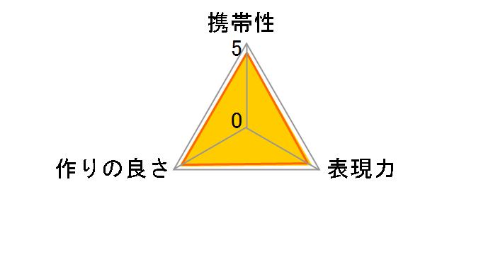 VCL-ECU1のユーザーレビュー