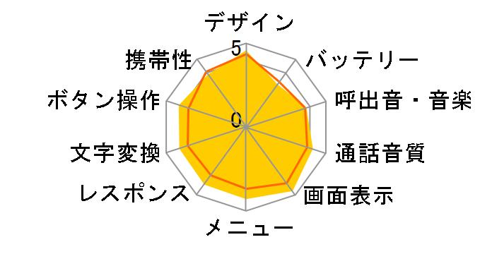 mirumo2 SoftBank 944SHのユーザーレビュー