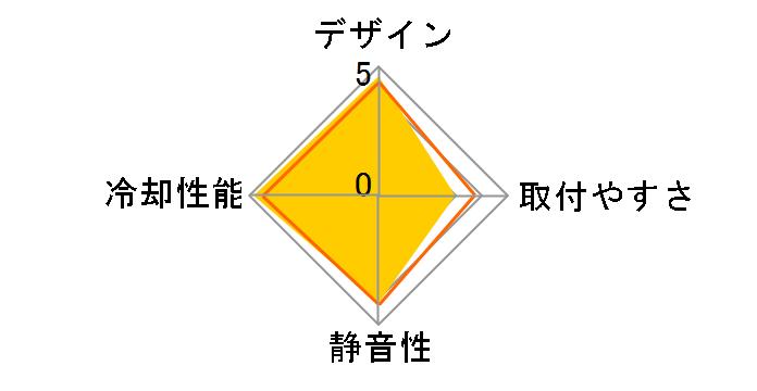 忍者 参 SCNJ-3000のユーザーレビュー