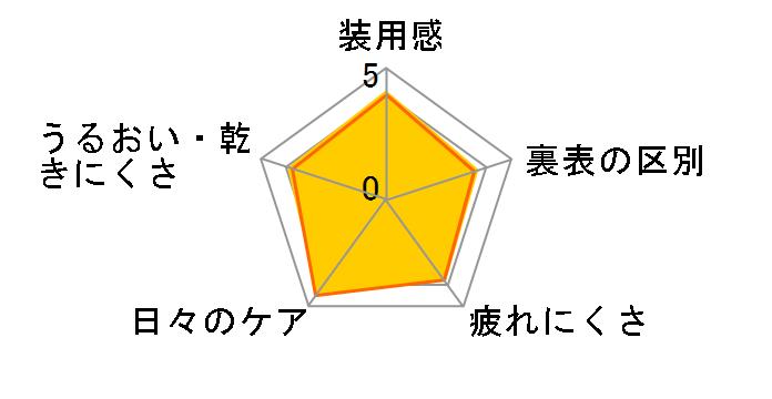 メダリストワンデープラス maxi box [90枚入り]のユーザーレビュー