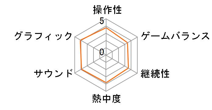ファイナルファンタジーXIV コレクターズエディションのユーザーレビュー