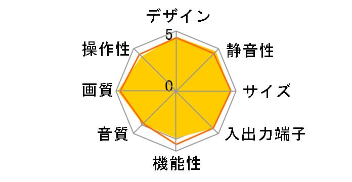 3D VIERA TH-P46RT2B [46インチ]のユーザーレビュー