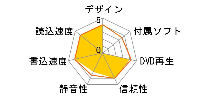 DVR-S7260LE [ホワイト]のユーザーレビュー