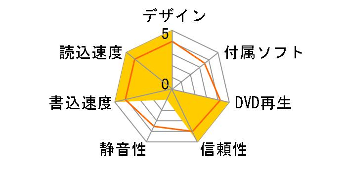 DVR-SN24GEB [ブラック]のユーザーレビュー