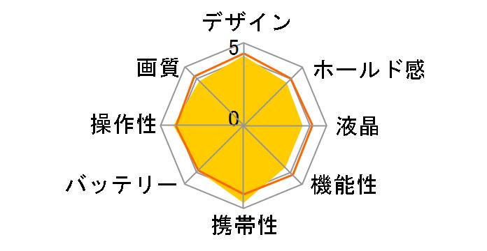 FE-5050 [ゴールド]のユーザーレビュー