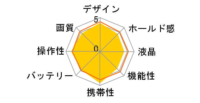 FE-5050 [ピンク]のユーザーレビュー