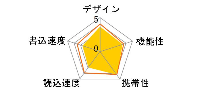 ピコドライブ・N GH-UFD8GN [8GB]のユーザーレビュー
