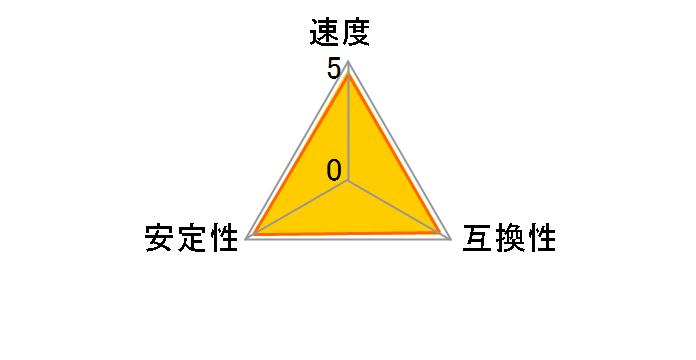 W3U1333Q-4G [DDR3 PC3-10600 4GB 2枚組]のユーザーレビュー