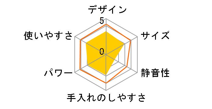 おろしの達人 YDS-350(W) [ホワイトブラック]のユーザーレビュー