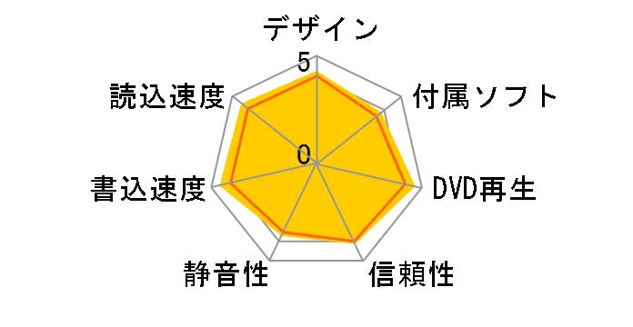 DVR-S7260LEBKのユーザーレビュー