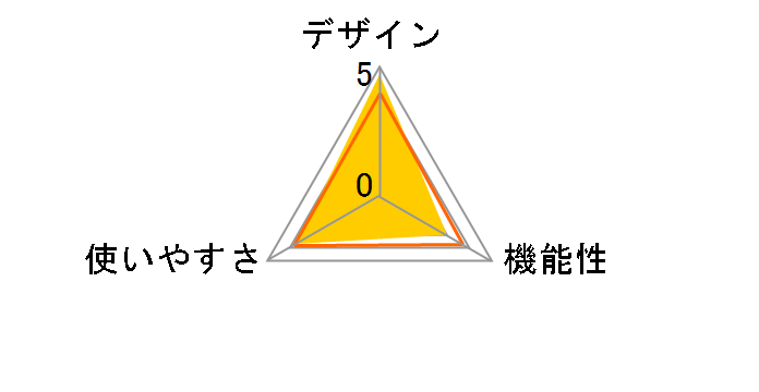 EW-KA30-P [ピンク]のユーザーレビュー