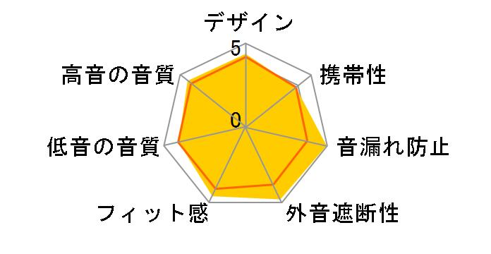 SE315-CL-J [クリアー]のユーザーレビュー