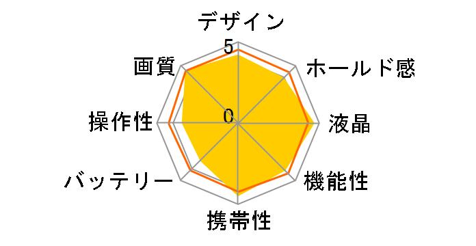 α NEX-3D ダブルレンズキット [ピンク]のユーザーレビュー
