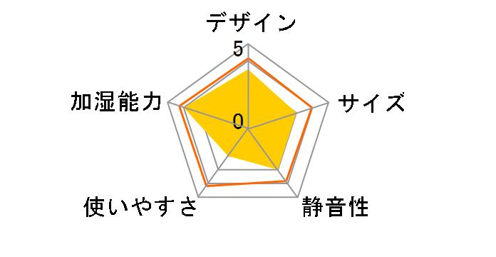 KS-F401(R) [ボルドーメタリック]のユーザーレビュー