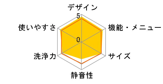 ES-TX800-P [ピンク系]のユーザーレビュー