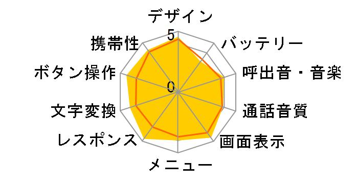 THE PREMIUM7 WATERPROOF SoftBank 004SH [ホワイト]のユーザーレビュー