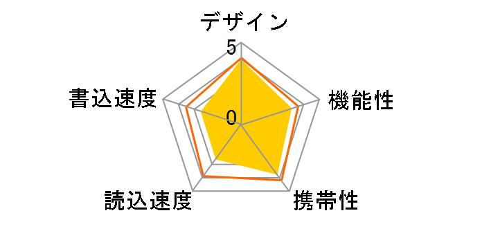 ピコドライブ・N GH-UFD16GN [16GB]のユーザーレビュー