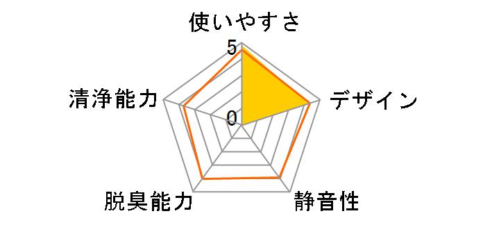 IG-CC15-B [ブラック系]のユーザーレビュー