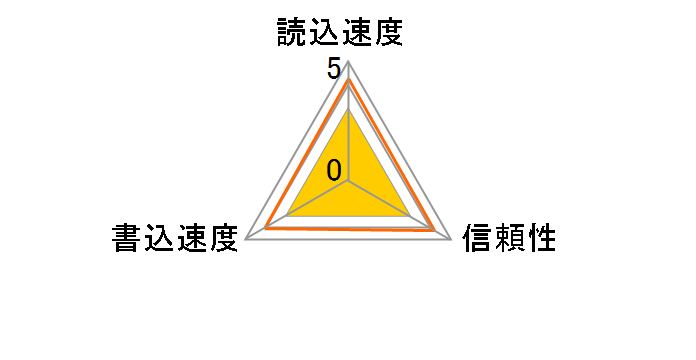 GH-SDHC8GMB [8GB モカブラウン]のユーザーレビュー