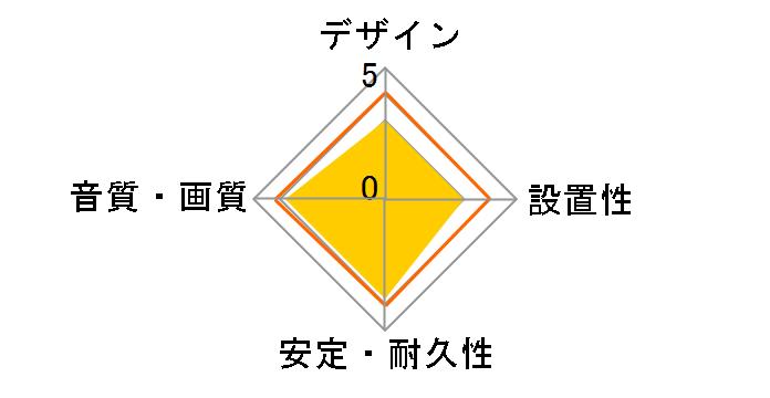 DH-HD14EC15PN [1.5m ピンク]のユーザーレビュー