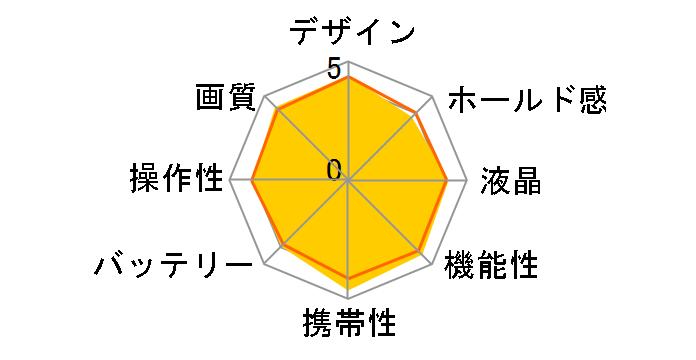 サイバーショット DSC-W570 (N) [ゴールド]のユーザーレビュー