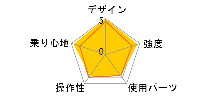 DOPPELGANGER 555 blackqueen [マットブラック/ゴールド]のユーザーレビュー
