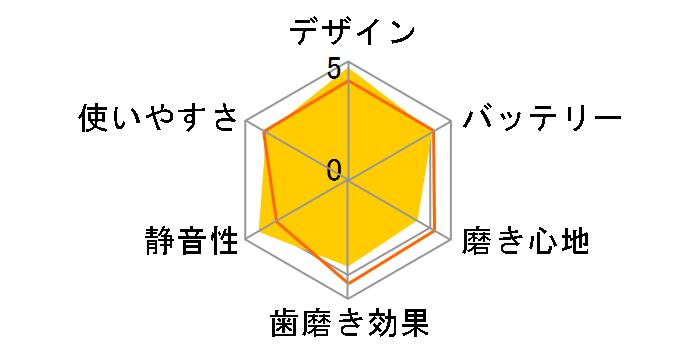 音波振動ハブラシ ポケットドルツ EW-DS12-P [ピンク]のユーザーレビュー