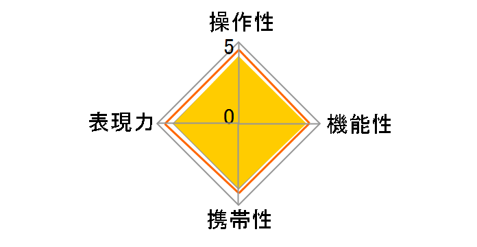 LUMIX G VARIO 14-42mm/F3.5-5.6 ASPH./MEGA O.I.S. H-FS014042のユーザーレビュー