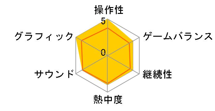 nail'd(ネイルド) 完全日本語版 [WIN]のユーザーレビュー
