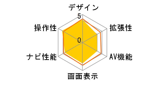 nav-u NV-U37 (B) [ブラック]のユーザーレビュー