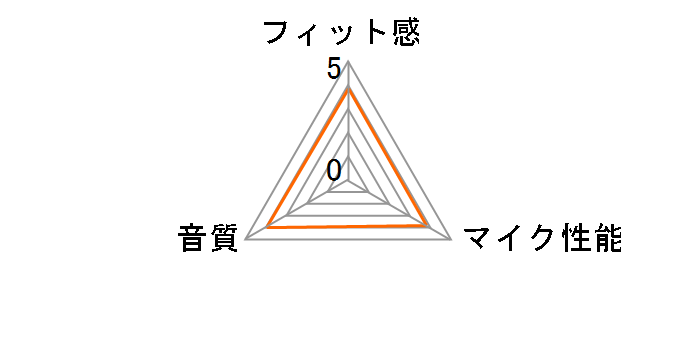 RP-SMF11P [ピンク]のユーザーレビュー
