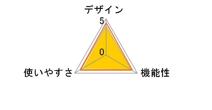 BC-751 [ホワイト]のユーザーレビュー