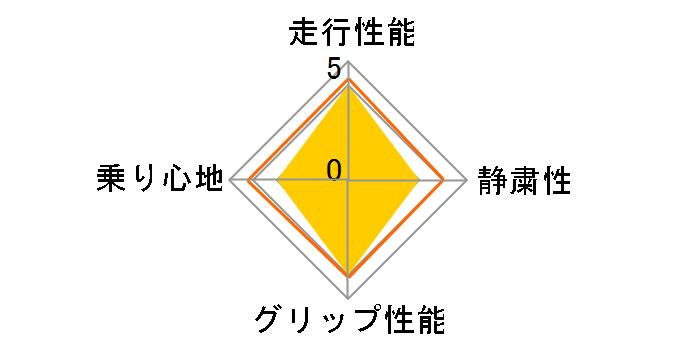 CINTURATO P7 225/50R17 94W [ランフラット] ユーザー評価チャート