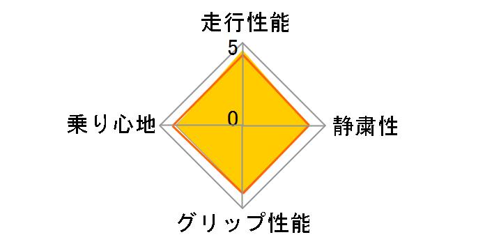 CINTURATO P7 225/55R17 97Y [ランフラット] ユーザー評価チャート